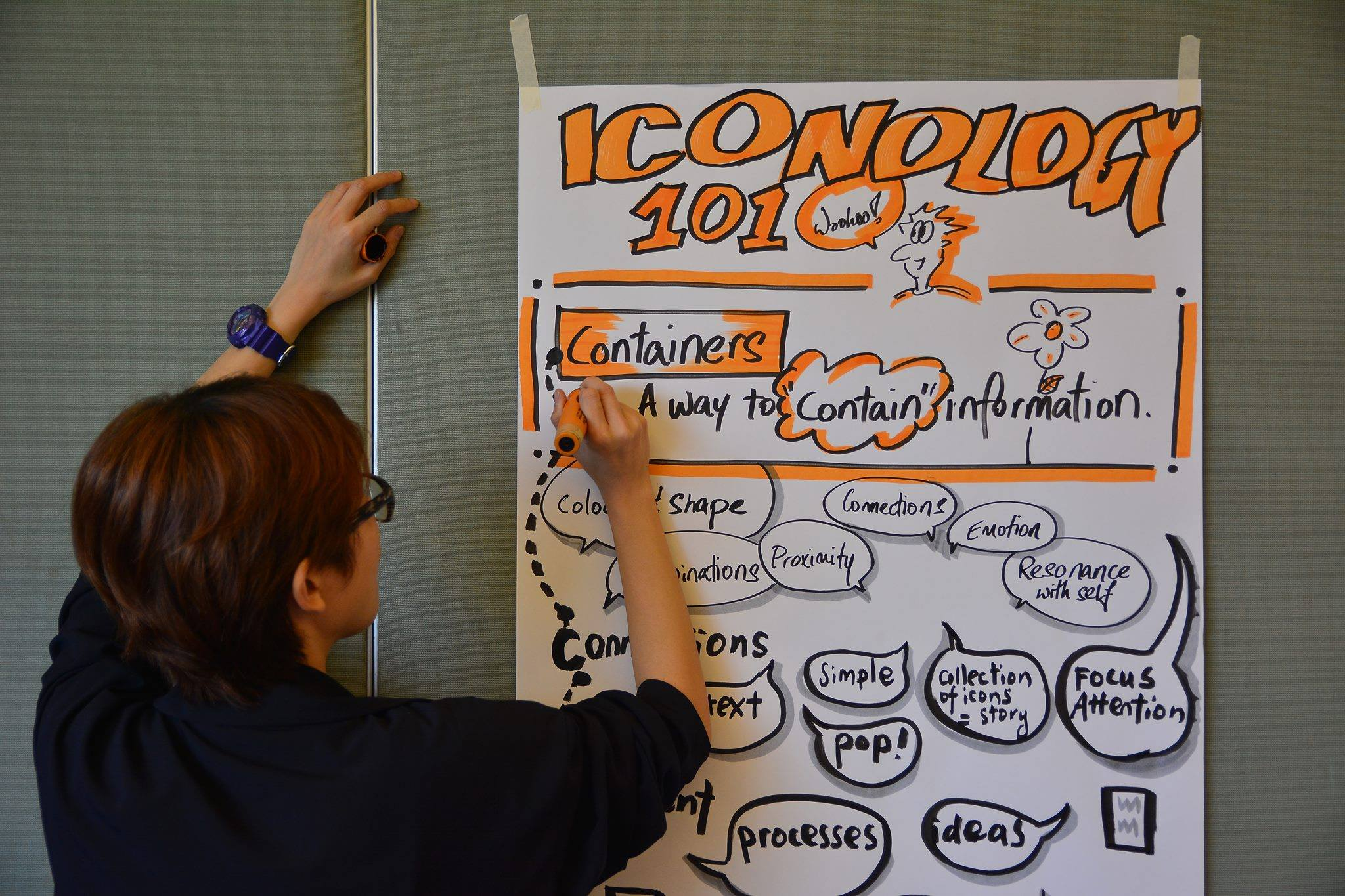 Facilitators, here's why you should makeover your flipcharts