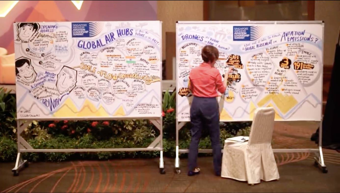 What is Graphic Recording, and Why Bother?