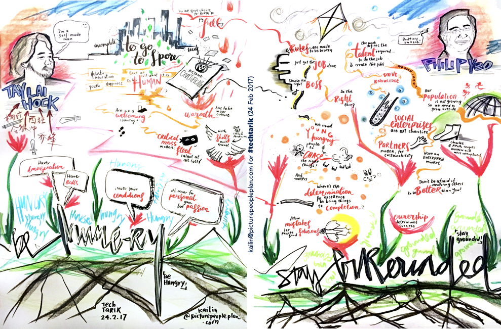 Graphic Recording from this exciting #techtarik!
